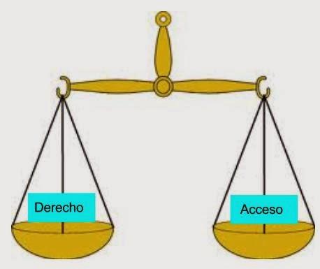 Justicia y acceso
