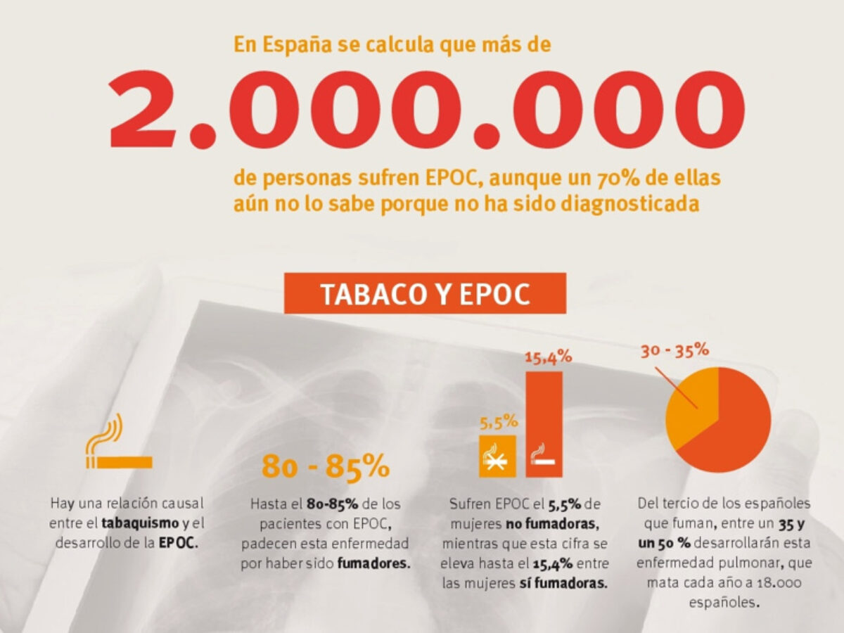 esperanza de vida para una persona con enfisema pulmonar