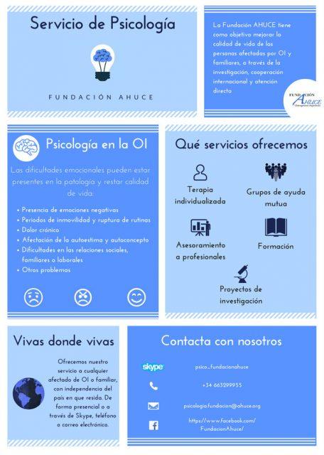 Servicio Psicología Fundación Ahuce