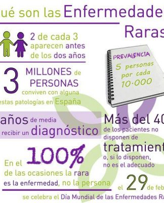 Las enfermedades raras en Cifras.