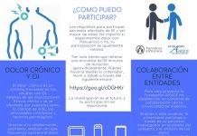 Dolor crónico en personas con OI. Fuente: Fundación Ahuce